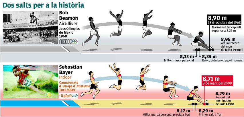 ejercicios de salto largo